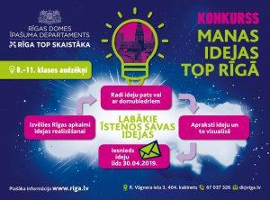 Manas idejas top Rīgā 2019