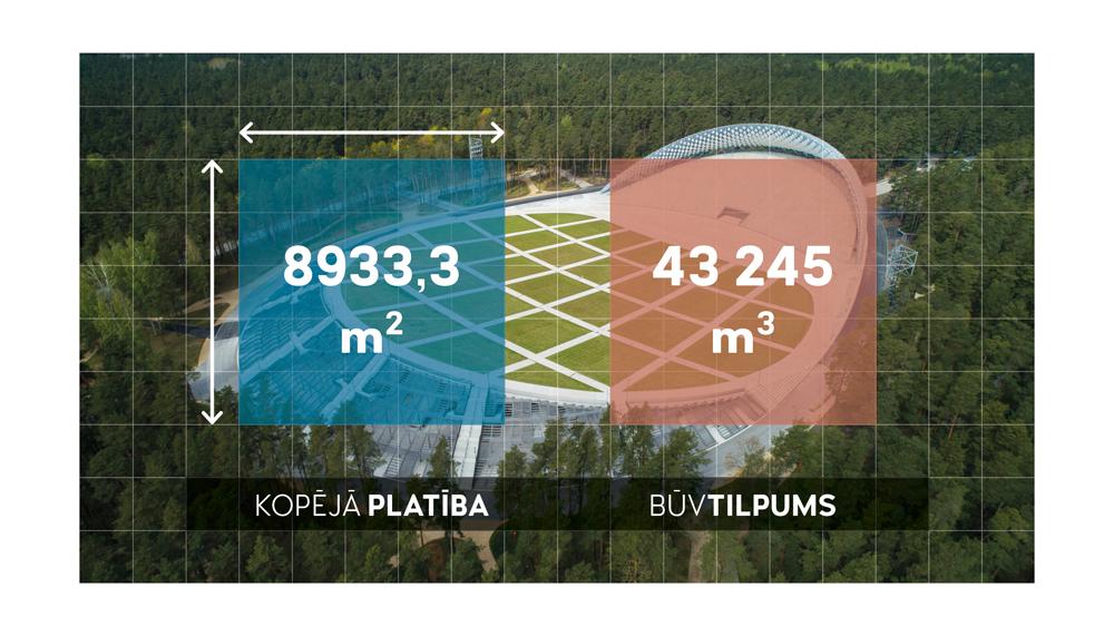 Mežaparka Lielā estrāde pārbūve - infogarfika - kopējā platība 8933,3 m2 būvtilpums 43 245 m3