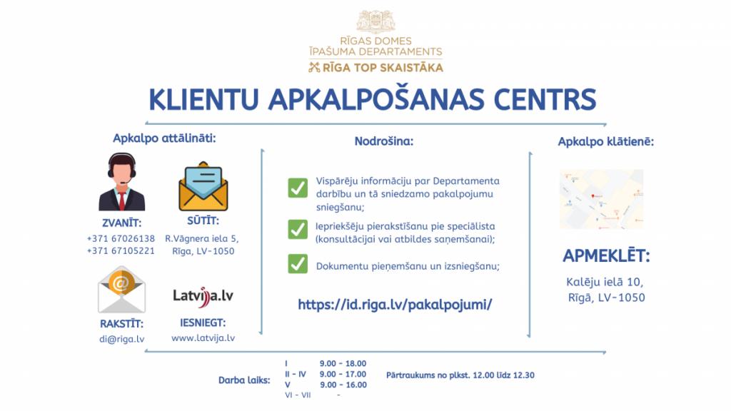 Klientu apkalpošanas centrs Apkalpo attālināti: Zvanīt: +371 67026138; +371 67105221 Sūtīt: R.Vāgnera 5, Rīga, LV-1050. Iesniegt: www.altvija.lv. Nordošina: Vispārēju informāciju par Departamenta darbību un tā sniedzamo pakalpojumu sniegšanu; iepriekšēju pierakstīšanu pie speciālista (konsultācijai vai atbildes sniegšanai); Dokumentu pieņemšanu un izsniegšanu; https://id.riga.lv/pakalpojumi/ . Apkalpo klātienē: Apmeklēt: Kalēju ielā 10, Rīgā, LV-1050 Daba laiks: I 9.00-18.00 II-IV 9.00-17.00 V 9.00-16.00 VI-VII - Pārtraukums no plkst.12.00-12.30